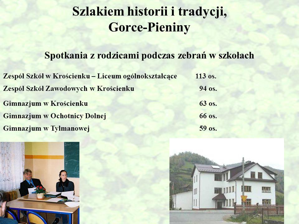 Szlakiem historii i tradycji, Gorce-Pieniny Rozpowszechnienie ankiety nt.