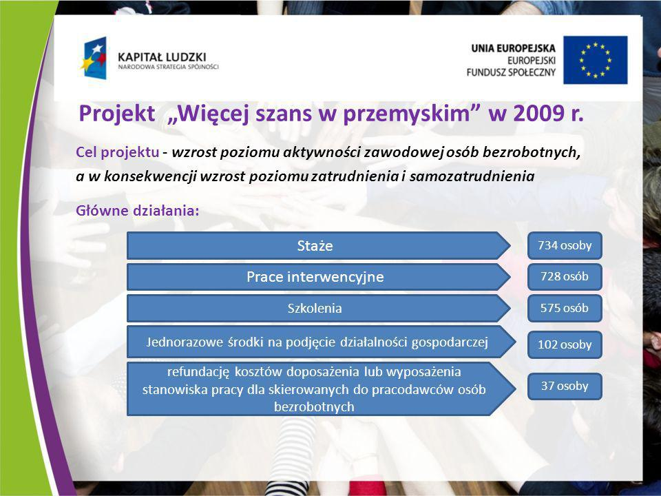 """Projekt """"Więcej szans w przemyskim"""" w 2009 r. Cel projektu - wzrost poziomu aktywności zawodowej osób bezrobotnych, a w konsekwencji wzrost poziomu za"""