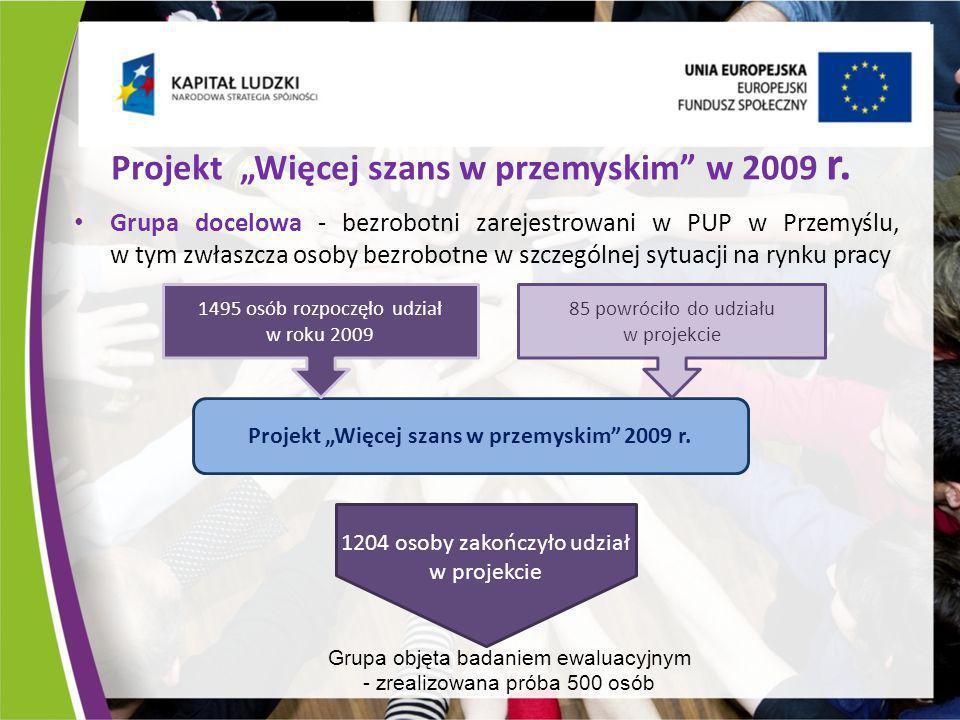 """Projekt """"Więcej szans w przemyskim"""" w 2009 r. Grupa docelowa - bezrobotni zarejestrowani w PUP w Przemyślu, w tym zwłaszcza osoby bezrobotne w szczegó"""