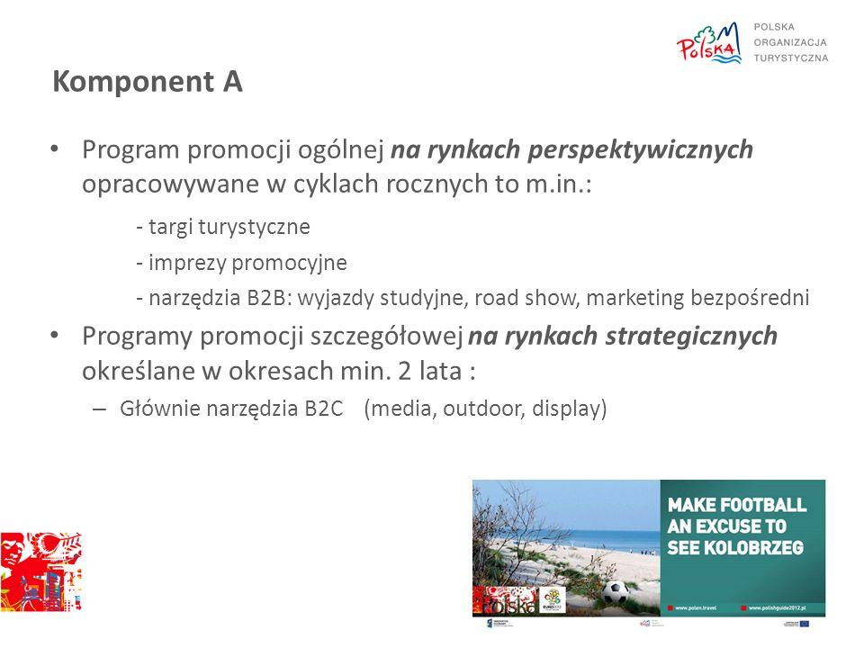Komponent A Program promocji ogólnej na rynkach perspektywicznych opracowywane w cyklach rocznych to m.in.: - targi turystyczne - imprezy promocyjne -