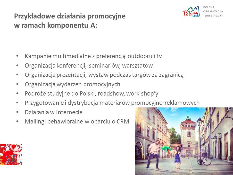 Przykładowe działania promocyjne w ramach komponentu A: Kampanie multimedialne z preferencją outdooru i tv Organizacja konferencji, seminariów, warszt