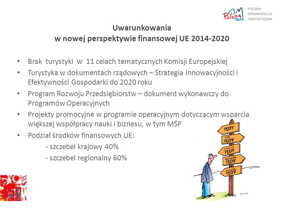Uwarunkowania w nowej perspektywie finansowej UE 2014-2020 Brak turystyki w 11 celach tematycznych Komisji Europejskiej Turystyka w dokumentach rządow