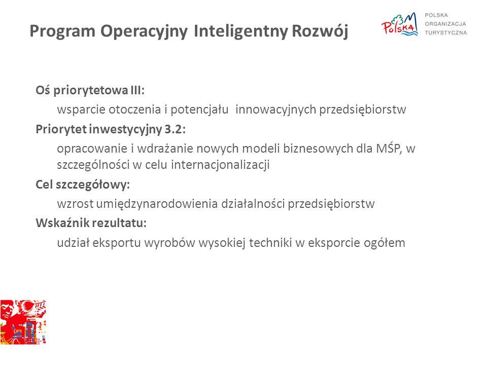 Program Operacyjny Inteligentny Rozwój Oś priorytetowa III: wsparcie otoczenia i potencjału innowacyjnych przedsiębiorstw Priorytet inwestycyjny 3.2: