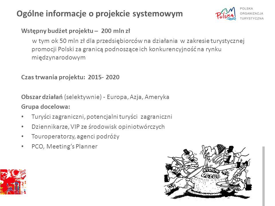 Ogólne informacje o projekcie systemowym Wstępny budżet projektu – 200 mln zł w tym ok 50 mln zł dla przedsiębiorców na działania w zakresie turystycz
