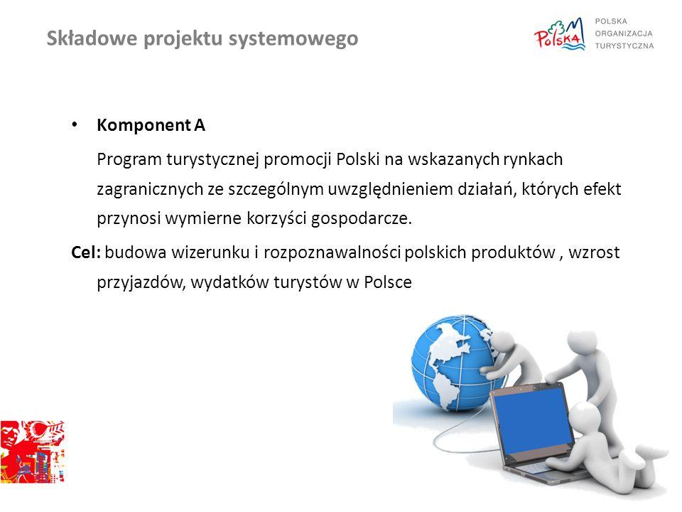 Składowe projektu systemowego Komponent A Program turystycznej promocji Polski na wskazanych rynkach zagranicznych ze szczególnym uwzględnieniem dział