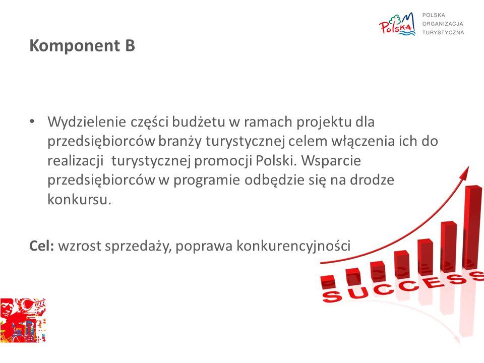 Komponent B Wydzielenie części budżetu w ramach projektu dla przedsiębiorców branży turystycznej celem włączenia ich do realizacji turystycznej promoc