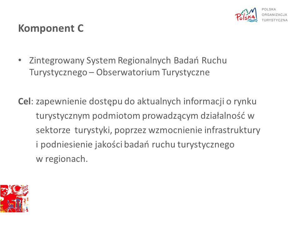 Komponent C Zintegrowany System Regionalnych Badań Ruchu Turystycznego – Obserwatorium Turystyczne Cel: zapewnienie dostępu do aktualnych informacji o