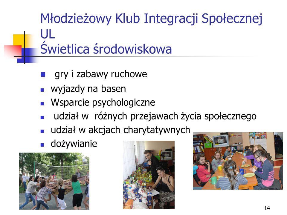Młodzieżowy Klub Integracji Społecznej UL Świetlica środowiskowa gry i zabawy ruchowe wyjazdy na basen Wsparcie psychologiczne udział w różnych przeja
