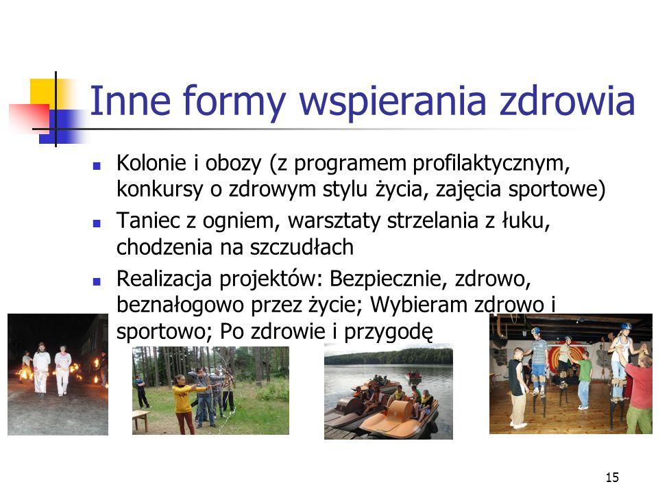 Inne formy wspierania zdrowia Kolonie i obozy (z programem profilaktycznym, konkursy o zdrowym stylu życia, zajęcia sportowe) Taniec z ogniem, warszta