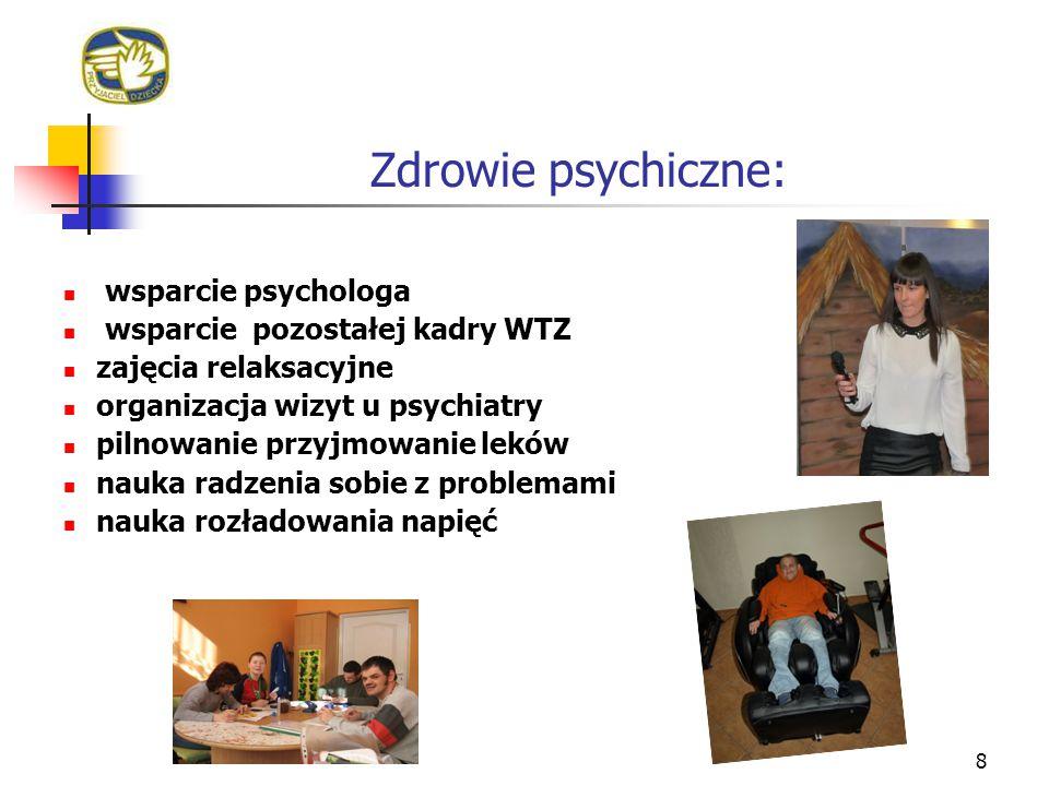 Zdrowie psychiczne: wsparcie psychologa wsparcie pozostałej kadry WTZ zajęcia relaksacyjne organizacja wizyt u psychiatry pilnowanie przyjmowanie lekó
