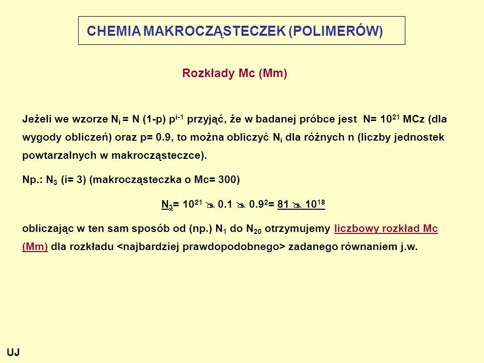 Rozkłady Mc (Mm) Jeżeli we wzorze N i = N (1-p) p i-1 przyjąć, że w badanej próbce jest N= 10 21 MCz (dla wygody obliczeń) oraz p= 0.9, to można oblic