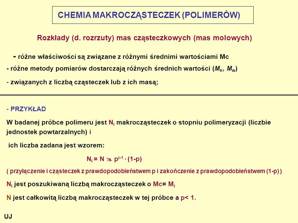 Rozkłady (d. rozrzuty) mas cząsteczkowych (mas molowych) - różne metody pomiarów dostarczają różnych średnich wartości (M n, M w ) - związanych z licz