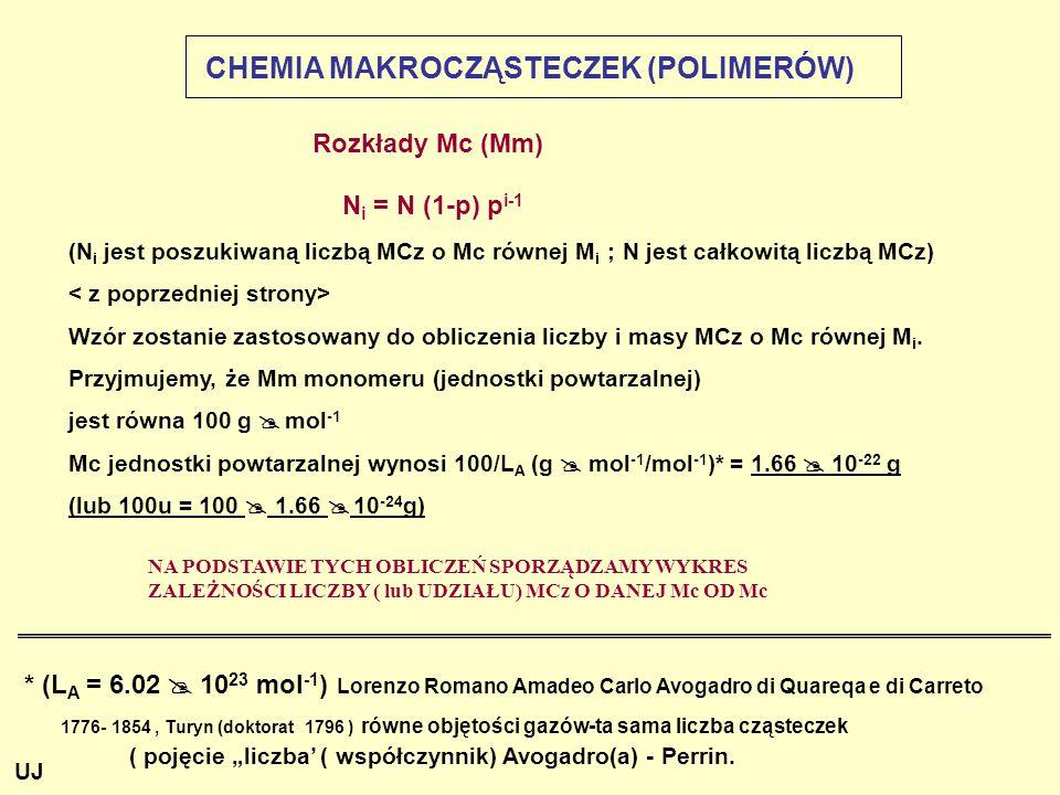 Rozkłady Mc (Mm) N i = N (1-p) p i-1 (N i jest poszukiwaną liczbą MCz o Mc równej M i ; N jest całkowitą liczbą MCz) Wzór zostanie zastosowany do obli