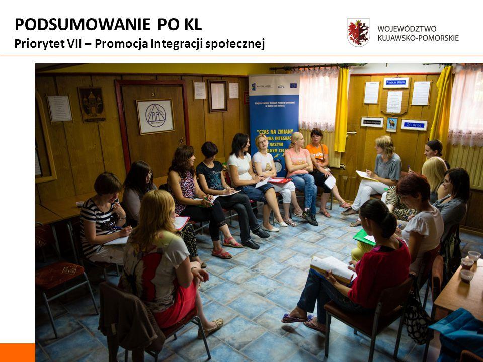 PODSUMOWANIE PO KL Priorytet VII – Promocja Integracji społecznej Departament Spraw Społecznych Zdjęcie ogólne