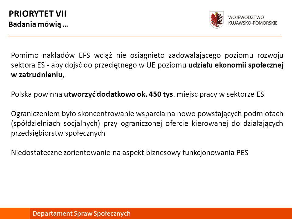PRIORYTET VII Badania mówią … Departament Spraw Społecznych Pomimo nakładów EFS wciąż nie osiągnięto zadowalającego poziomu rozwoju sektora ES - aby dojść do przeciętnego w UE poziomu udziału ekonomii społecznej w zatrudnieniu, Polska powinna utworzyć dodatkowo ok.