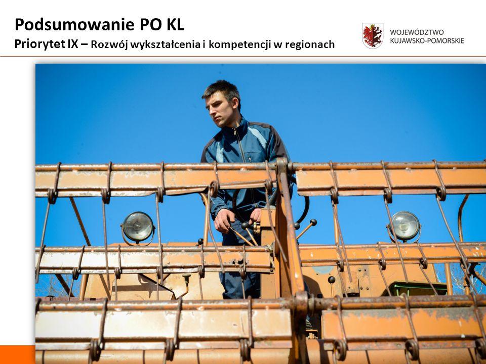Podsumowanie PO KL Priorytet IX – Rozwój wykształcenia i kompetencji w regionach Departament Spraw Społecznych