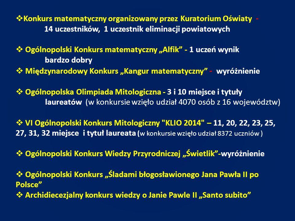  Konkurs matematyczny organizowany przez Kuratorium Oświaty - 14 uczestników, 1 uczestnik eliminacji powiatowych  Ogólnopolski Konkurs matematyczny