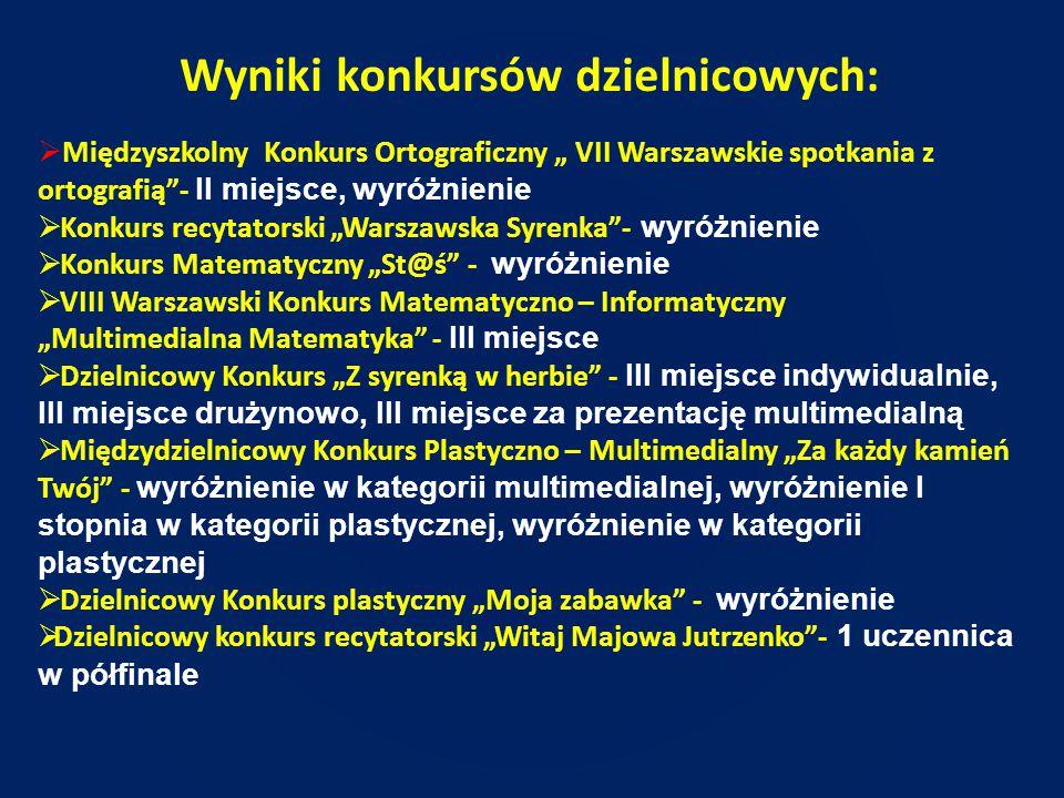 """Wyniki konkursów dzielnicowych:  Międzyszkolny Konkurs Ortograficzny """" VII Warszawskie spotkania z ortografią""""- II miejsce, wyróżnienie  Konkurs rec"""