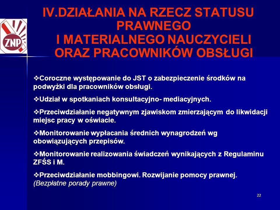 22 IV.DZIAŁANIA NA RZECZ STATUSU PRAWNEGO I MATERIALNEGO NAUCZYCIELI ORAZ PRACOWNIKÓW OBSŁUGI  Coroczne występowanie do JST o zabezpieczenie środków