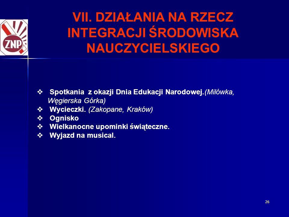 26 VII. DZIAŁANIA NA RZECZ INTEGRACJI ŚRODOWISKA NAUCZYCIELSKIEGO   Spotkania z okazji Dnia Edukacji Narodowej.(Milówka, Węgierska Górka)   Wyciec