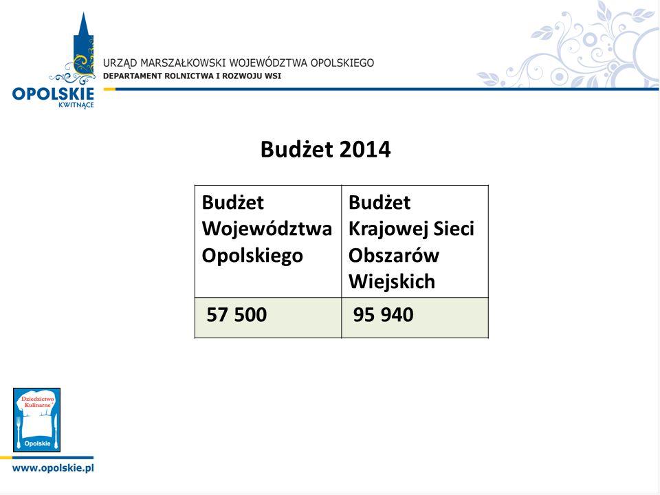 Budżet 2014 Budżet Województwa Opolskiego Budżet Krajowej Sieci Obszarów Wiejskich 57 500 95 940