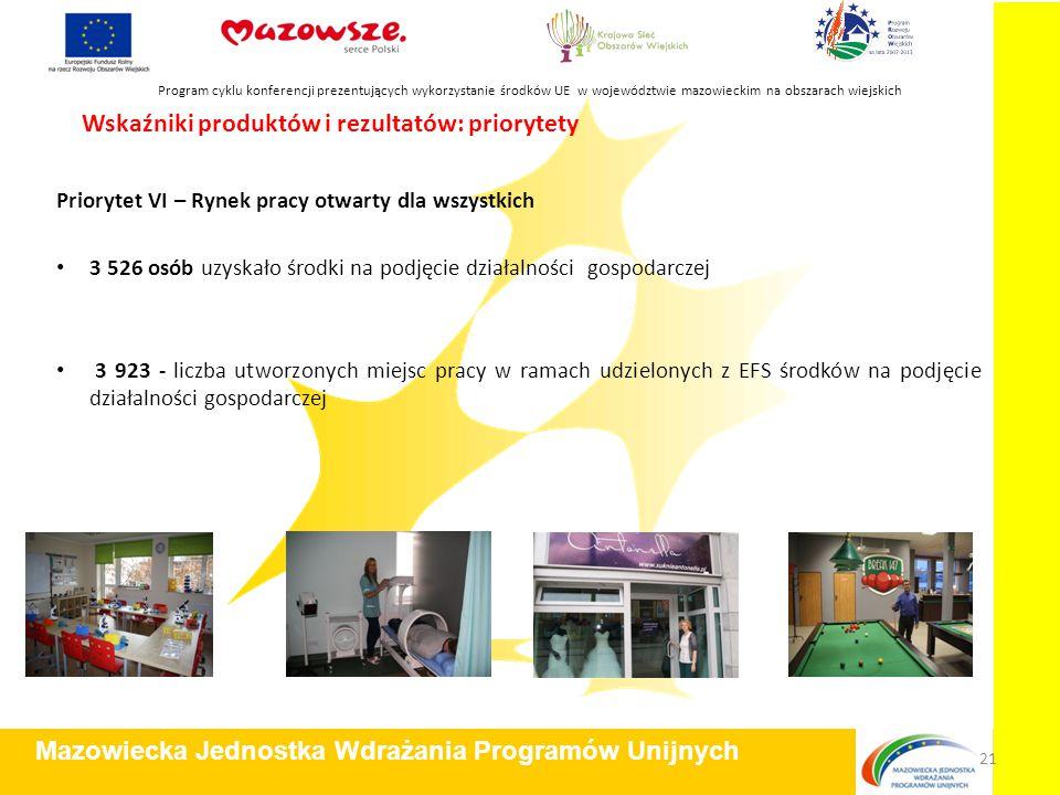 Wskaźniki produktów i rezultatów: priorytety Priorytet VI – Rynek pracy otwarty dla wszystkich 3 526 osób uzyskało środki na podjęcie działalności gospodarczej 3 923 - liczba utworzonych miejsc pracy w ramach udzielonych z EFS środków na podjęcie działalności gospodarczej Program cyklu konferencji prezentujących wykorzystanie środków UE w województwie mazowieckim na obszarach wiejskich Mazowiecka Jednostka Wdrażania Programów Unijnych 21
