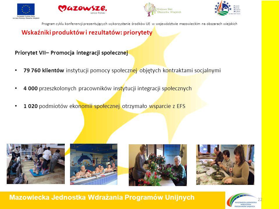 Wskaźniki produktów i rezultatów: priorytety Priorytet VII– Promocja integracji społecznej 79 760 klientów instytucji pomocy społecznej objętych kontraktami socjalnymi 4 000 przeszkolonych pracowników instytucji integracji społecznych 1 020 podmiotów ekonomii społecznej otrzymało wsparcie z EFS Program cyklu konferencji prezentujących wykorzystanie środków UE w województwie mazowieckim na obszarach wiejskich Mazowiecka Jednostka Wdrażania Programów Unijnych 22