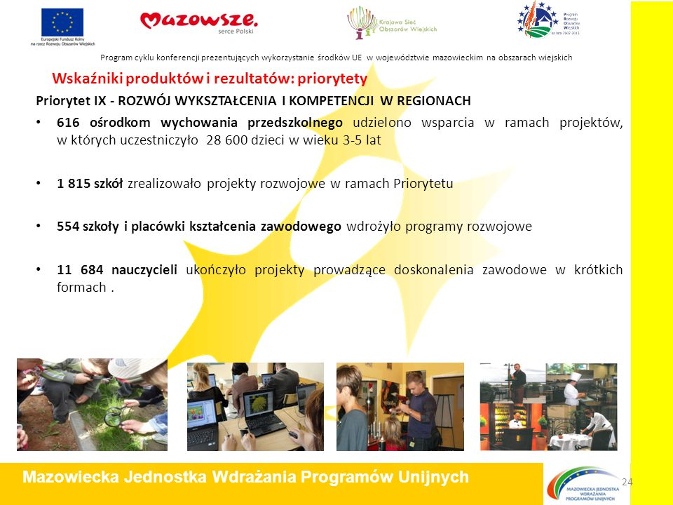 Wskaźniki produktów i rezultatów: priorytety Priorytet IX - ROZWÓJ WYKSZTAŁCENIA I KOMPETENCJI W REGIONACH 616 ośrodkom wychowania przedszkolnego udzielono wsparcia w ramach projektów, w których uczestniczyło 28 600 dzieci w wieku 3-5 lat 1 815 szkół zrealizowało projekty rozwojowe w ramach Priorytetu 554 szkoły i placówki kształcenia zawodowego wdrożyło programy rozwojowe 11 684 nauczycieli ukończyło projekty prowadzące doskonalenia zawodowe w krótkich formach.