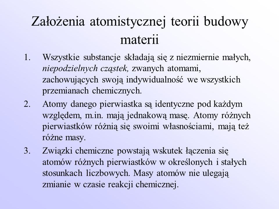 Założenia atomistycznej teorii budowy materii 1.Wszystkie substancje składają się z niezmiernie małych, niepodzielnych cząstek, zwanych atomami, zacho
