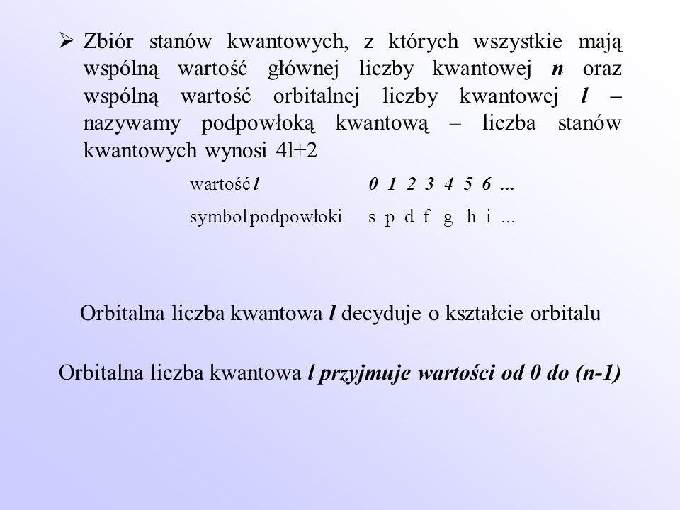  Zbiór stanów kwantowych, z których wszystkie mają wspólną wartość głównej liczby kwantowej n oraz wspólną wartość orbitalnej liczby kwantowej l – na