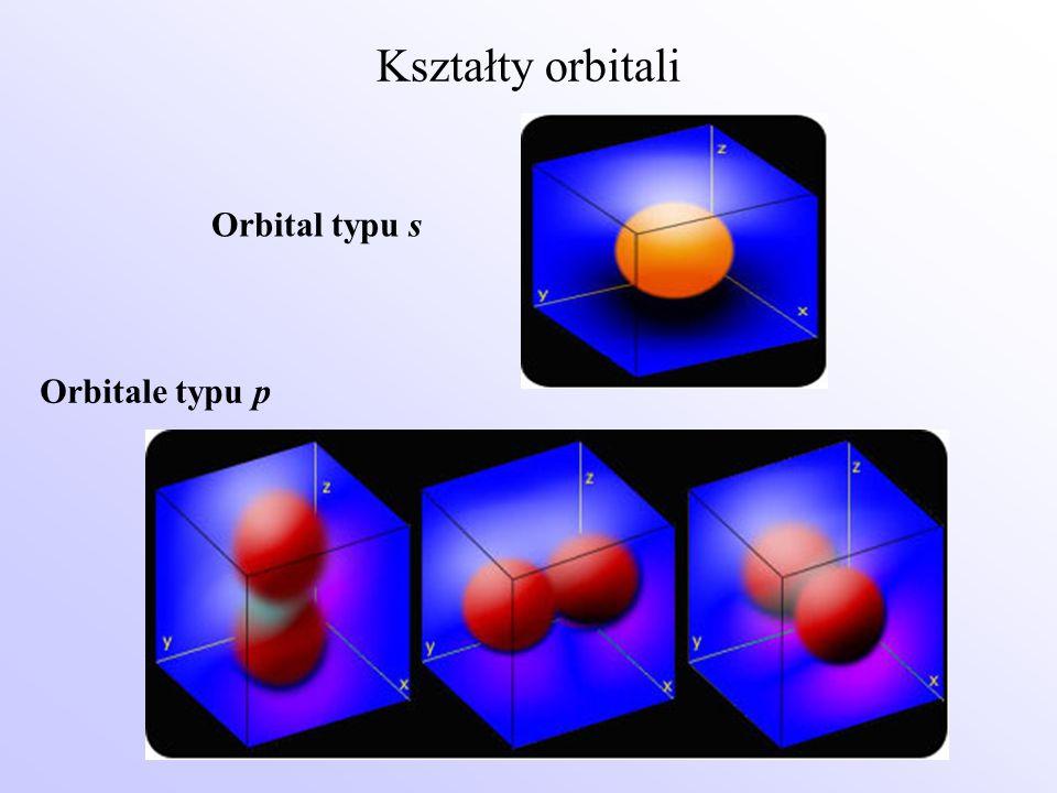 Kształty orbitali Orbital typu s Orbitale typu p