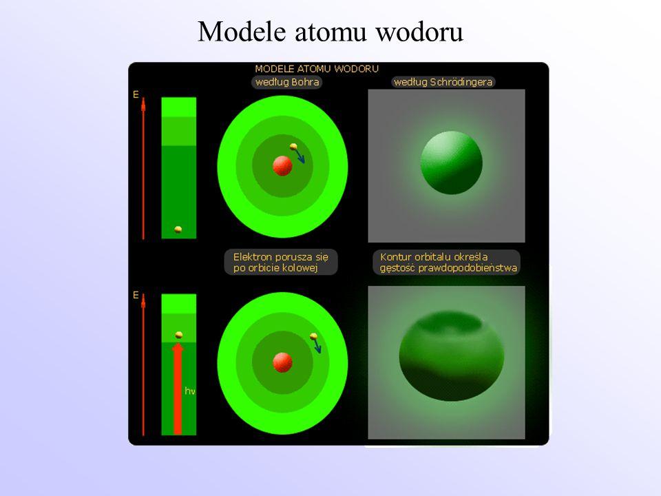 Modele atomu wodoru