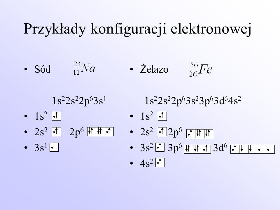 Przykłady konfiguracji elektronowej Sód 1s 2 2s 2 2p 6 3s 1 1s 2 2s 2 2p 6 3s 1 Żelazo 1s 2 2s 2 2p 6 3s 2 3p 6 3d 6 4s 2 1s 2 2s 2 2p 6 3s 2 3p 6 3d