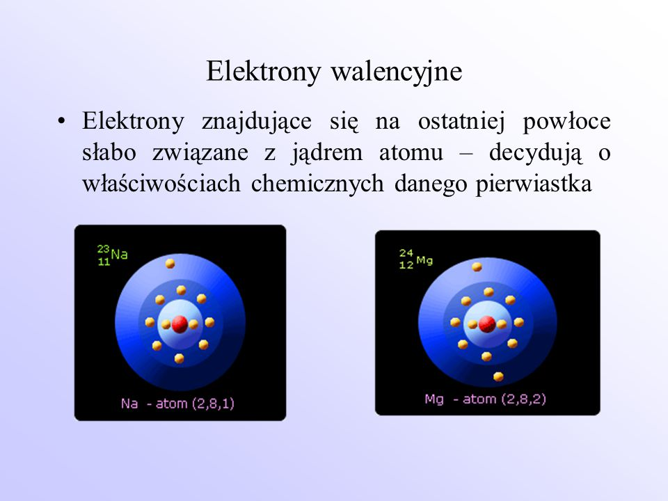 Elektrony walencyjne Elektrony znajdujące się na ostatniej powłoce słabo związane z jądrem atomu – decydują o właściwościach chemicznych danego pierwi