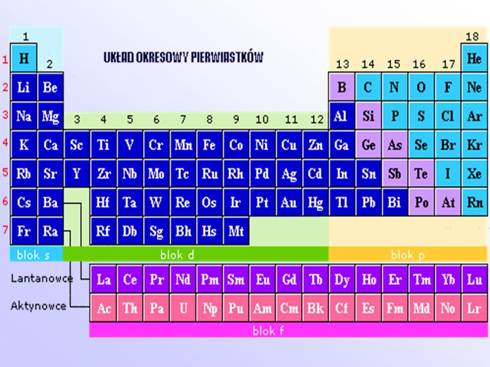 Okresowość cech chemicznych Własności chemiczne, a szczególnie okresowość ich zmian można odczytać z katalogu elektronów.
