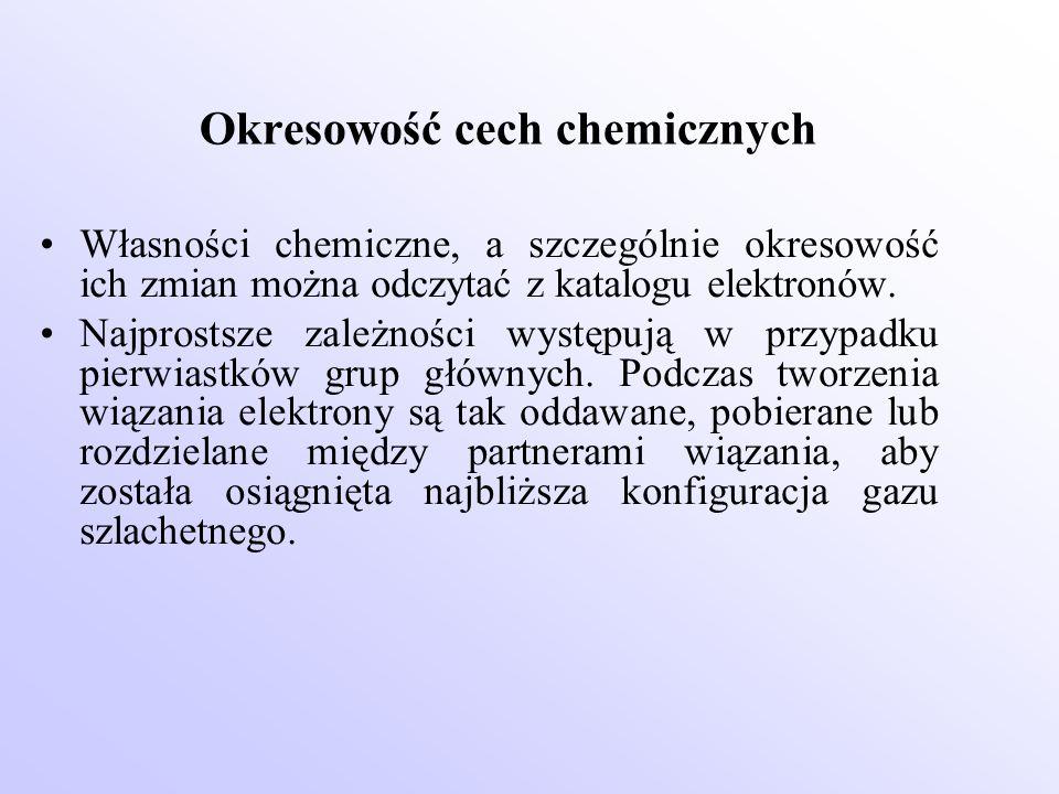 Okresowość cech chemicznych Własności chemiczne, a szczególnie okresowość ich zmian można odczytać z katalogu elektronów. Najprostsze zależności wystę