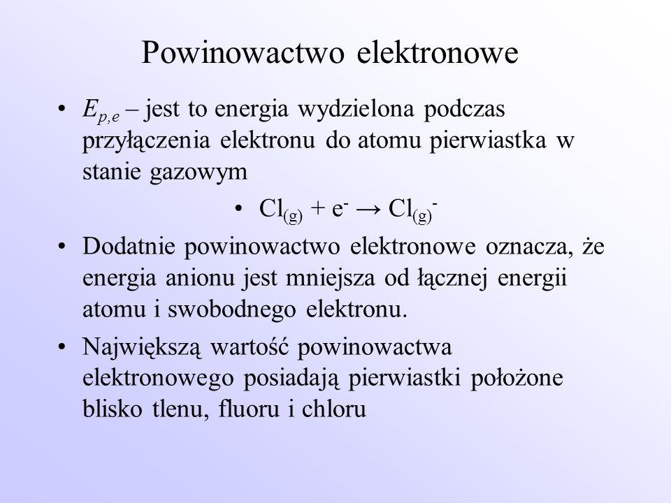 Powinowactwo elektronowe E p,e – jest to energia wydzielona podczas przyłączenia elektronu do atomu pierwiastka w stanie gazowym Cl (g) + e - → Cl (g)