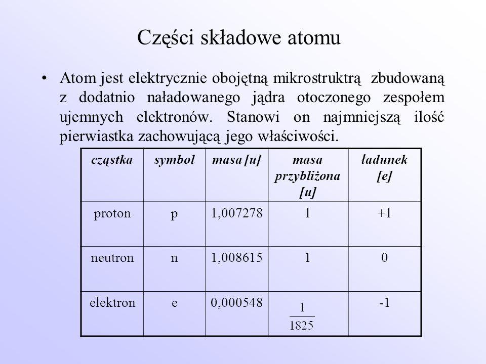 Części składowe atomu Atom jest elektrycznie obojętną mikrostruktrą zbudowaną z dodatnio naładowanego jądra otoczonego zespołem ujemnych elektronów. S