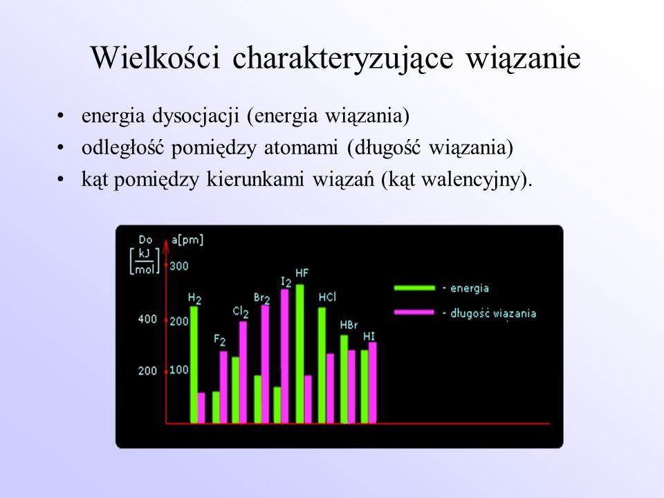 Wielkości charakteryzujące wiązanie energia dysocjacji (energia wiązania) odległość pomiędzy atomami (długość wiązania) kąt pomiędzy kierunkami wiązań