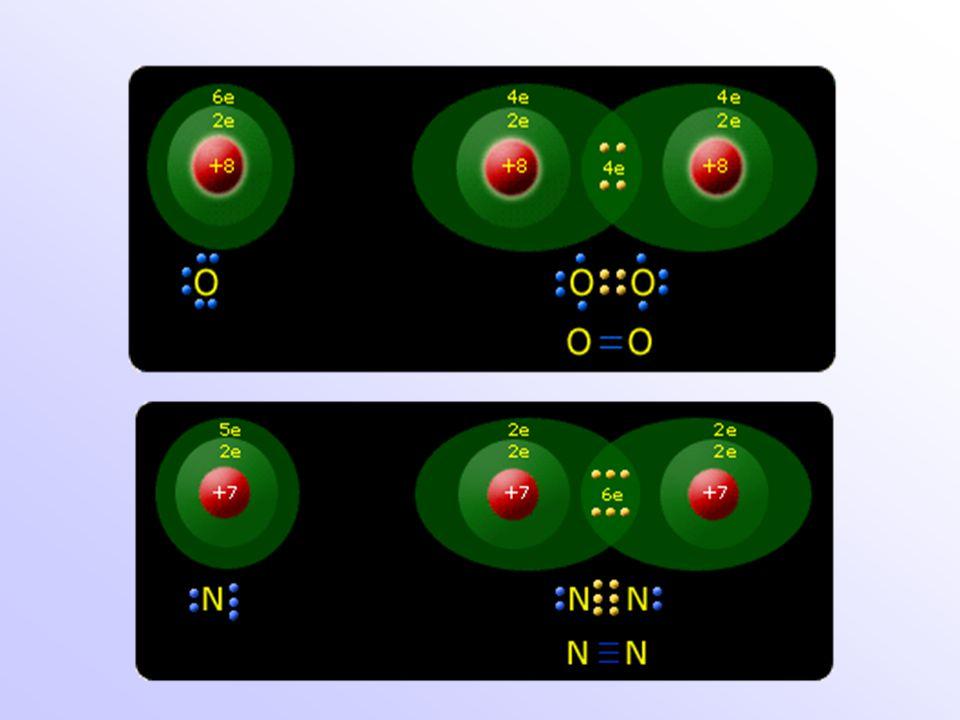 Wiązanie atomowe (kowalencyjne) spolaryzowane Wiązanie atomowe spolaryzowane jest wiązaniem pośrednim między jonowym a atomowym; powstaje wówczas, gdy łączą się ze sobą atomy pierwiastków różniących się elektroujemnością, lecz nie tak znacznie jak w przypadku tworzenia wiązania jonowego.