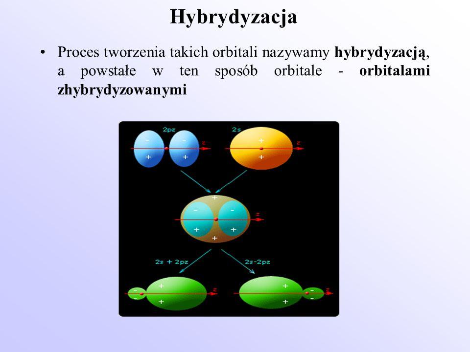 Hybrydyzacja Proces tworzenia takich orbitali nazywamy hybrydyzacją, a powstałe w ten sposób orbitale - orbitalami zhybrydyzowanymi