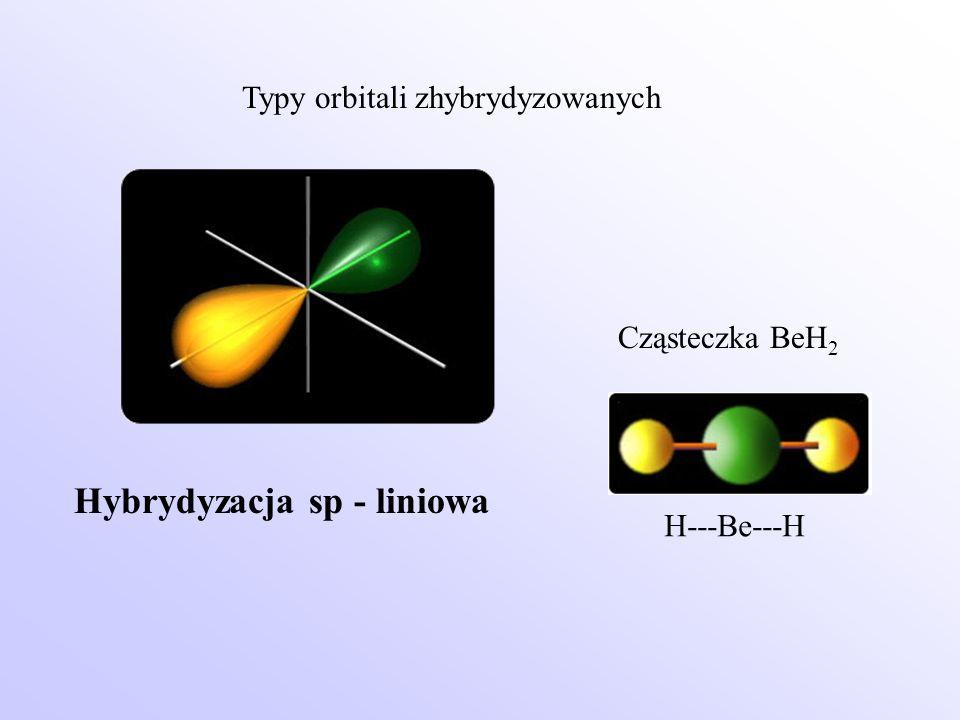 Typy orbitali zhybrydyzowanych Hybrydyzacja sp - liniowa Cząsteczka BeH 2 H---Be---H