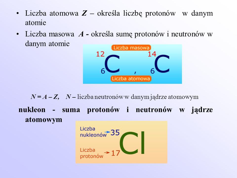 Liczba atomowa Z – określa liczbę protonów w danym atomie Liczba masowa A - określa sumę protonów i neutronów w danym atomie N = A – Z, N – liczba neu