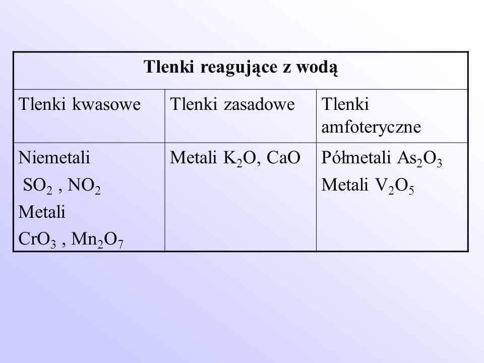 Tlenki reagujące z wodą Tlenki kwasoweTlenki zasadoweTlenki amfoteryczne Niemetali SO 2, NO 2 Metali CrO 3, Mn 2 O 7 Metali K 2 O, CaOPółmetali As 2 O