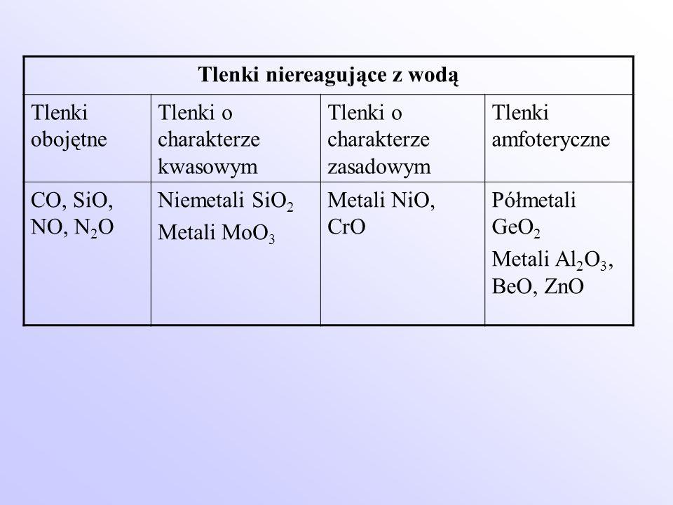 Tlenki niereagujące z wodą Tlenki obojętne Tlenki o charakterze kwasowym Tlenki o charakterze zasadowym Tlenki amfoteryczne CO, SiO, NO, N 2 O Niemeta