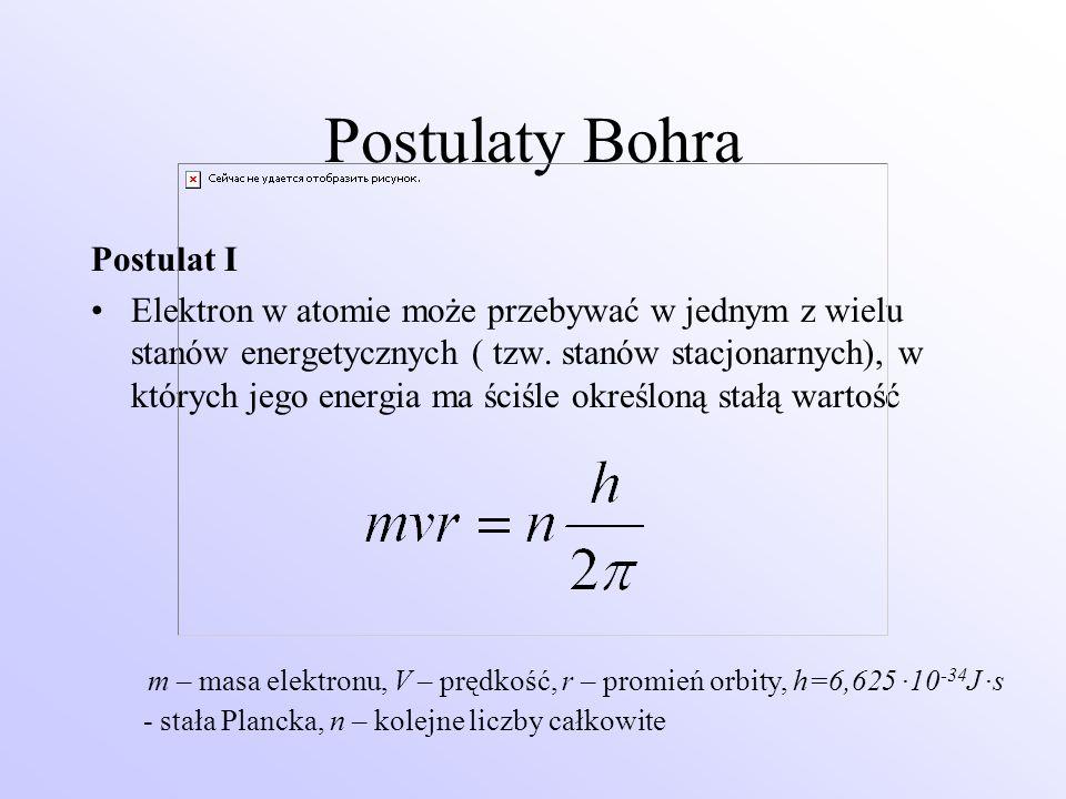 Postulaty Bohra Postulat I Elektron w atomie może przebywać w jednym z wielu stanów energetycznych ( tzw. stanów stacjonarnych), w których jego energi