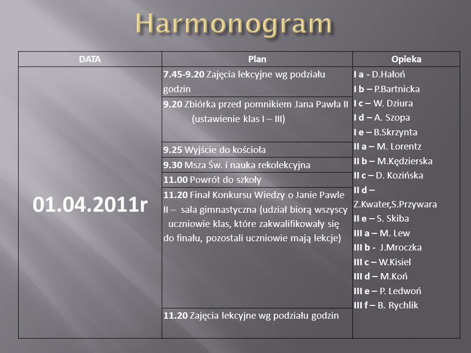 DATAPlanOpieka 01.04.2011r 7.45-9.20 Zajęcia lekcyjne wg podziału godzin I a - D.Hałoń I b – P.Bartnicka I c – W.