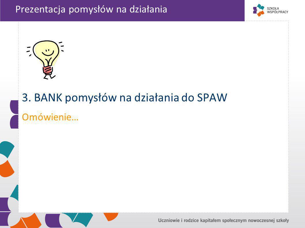 Prezentacja pomysłów na działania 3. BANK pomysłów na działania do SPAW Omówienie…
