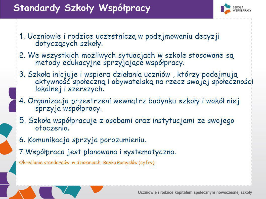 Standardy Szkoły Współpracy 1.