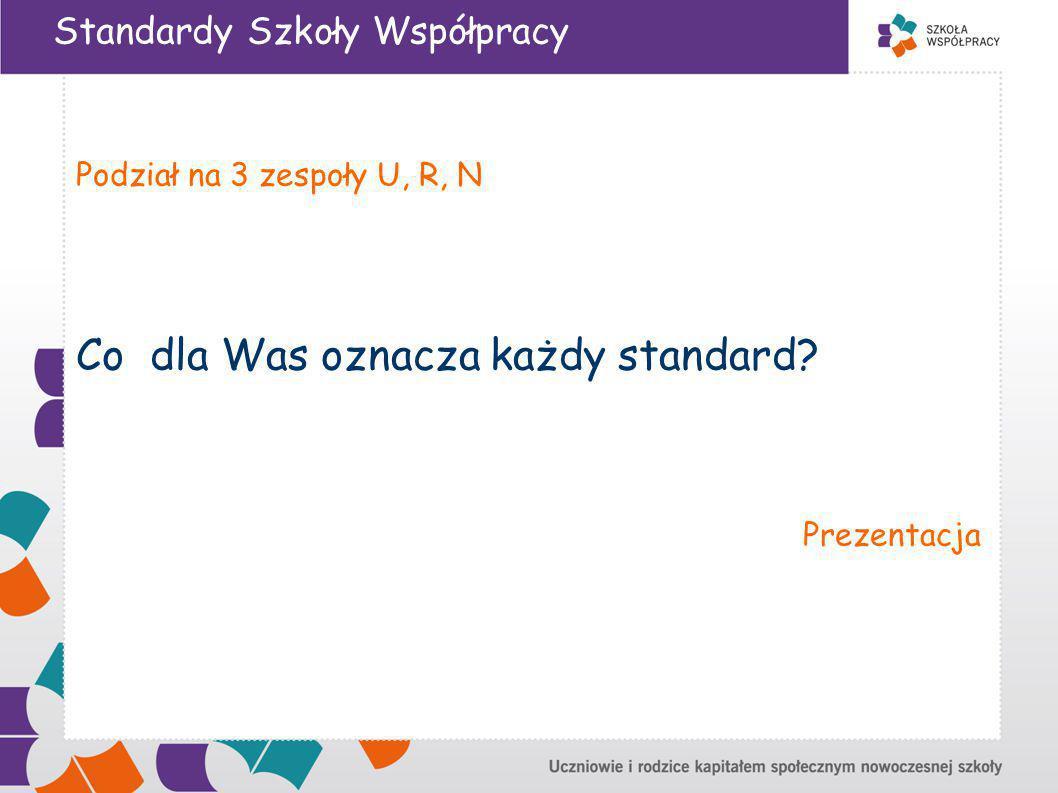 Standardy Szkoły Współpracy Podział na 3 zespoły U, R, N Co dla Was oznacza każdy standard.